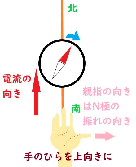 f:id:nobikoto:20210906163022p:plain
