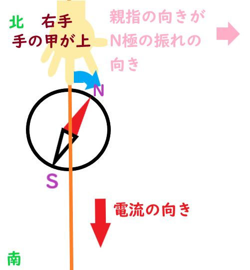 f:id:nobikoto:20210907141119p:plain