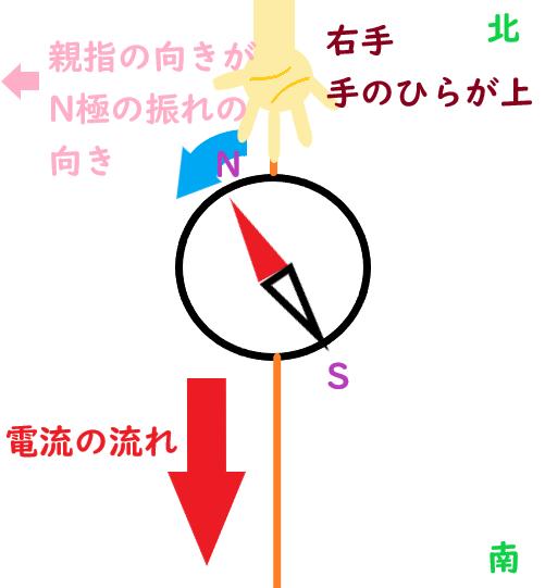 f:id:nobikoto:20210907143107p:plain