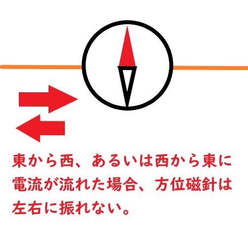f:id:nobikoto:20210907144524p:plain