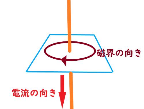 f:id:nobikoto:20210914153750p:plain