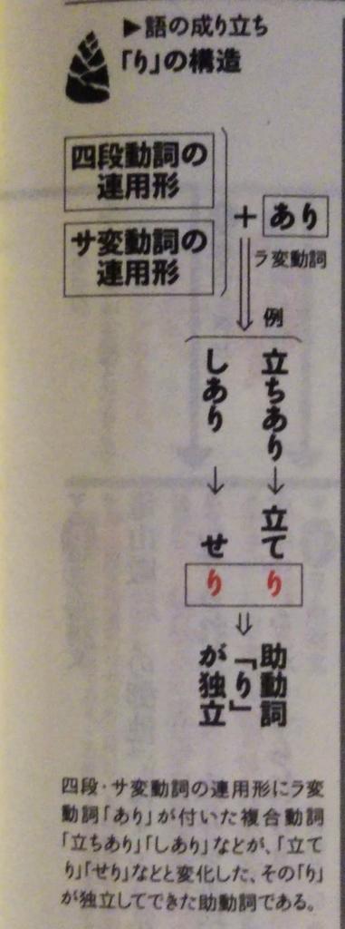 f:id:nobinyanmikeko:20180619151412j:plain