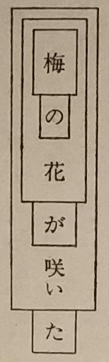 f:id:nobinyanmikeko:20210328025408j:plain