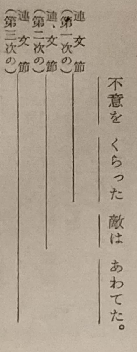 f:id:nobinyanmikeko:20210328160531j:plain