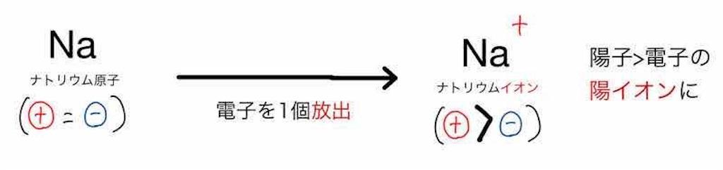 f:id:nobita_60:20200805124733j:image