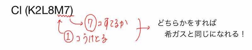 f:id:nobita_60:20200805124906j:image