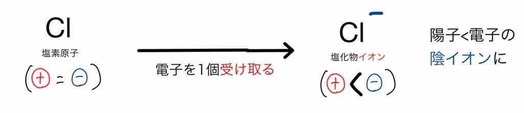 f:id:nobita_60:20200805124934j:image