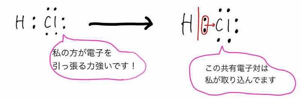 f:id:nobita_60:20200812115108j:image