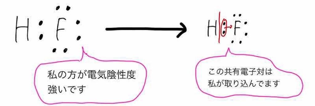 f:id:nobita_60:20200812115150j:image
