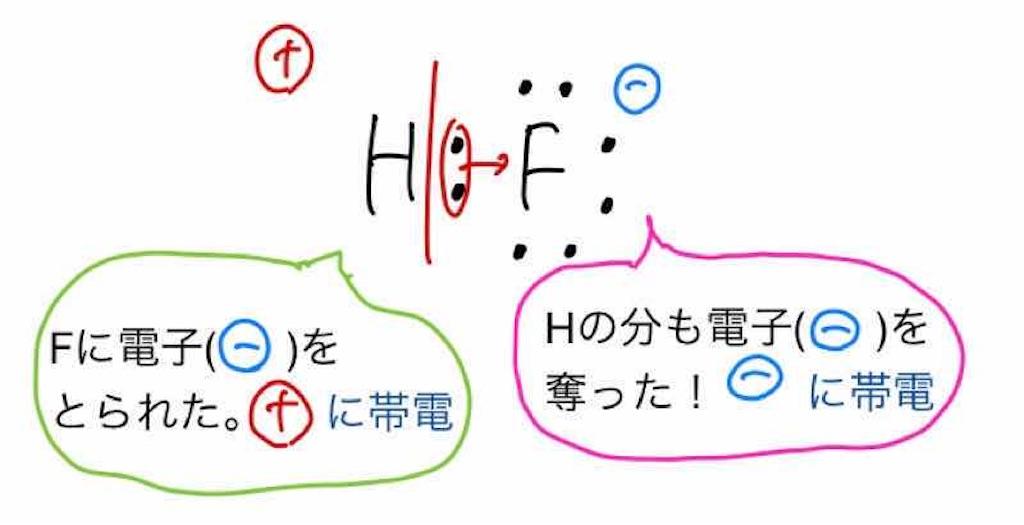 f:id:nobita_60:20200812115208j:image