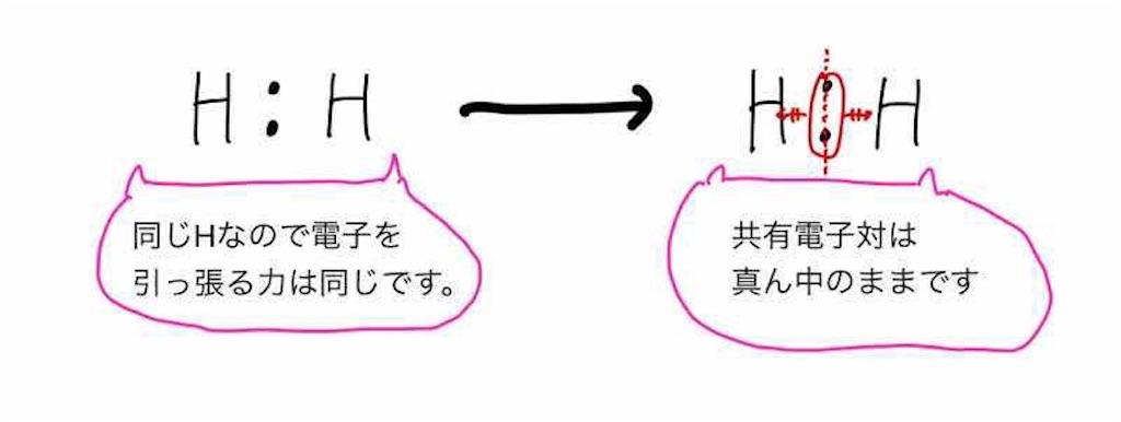 f:id:nobita_60:20200812115220j:image