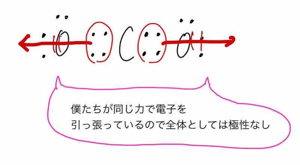 f:id:nobita_60:20200812115251j:image