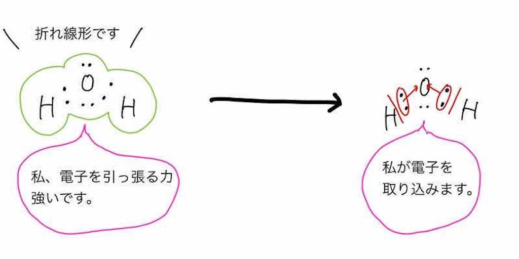 f:id:nobita_60:20200812115308j:image