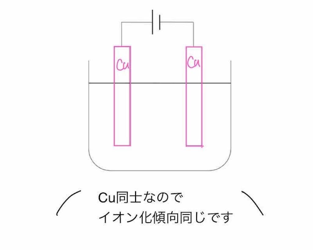 f:id:nobita_60:20200812150233j:image
