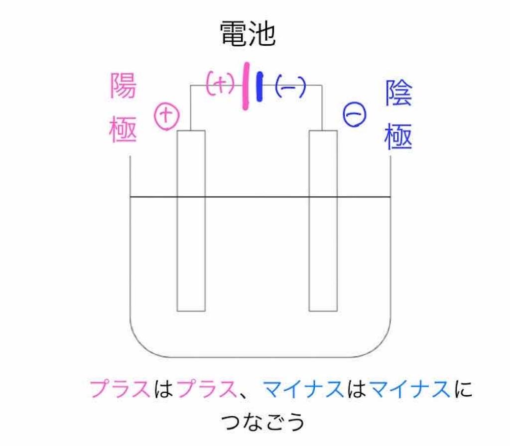 f:id:nobita_60:20200812150536j:image