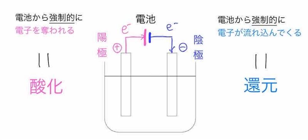 f:id:nobita_60:20200812150807j:image