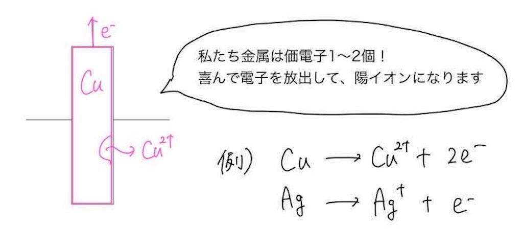 f:id:nobita_60:20200812150955j:image