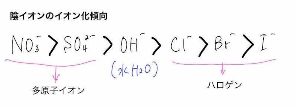 f:id:nobita_60:20200812151111j:image
