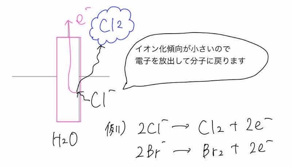 f:id:nobita_60:20200812151142j:image