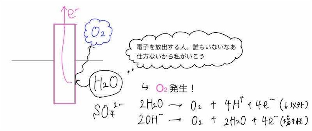 f:id:nobita_60:20200812151232j:image