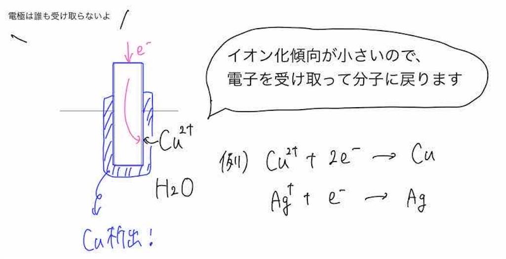 f:id:nobita_60:20200812151445j:image