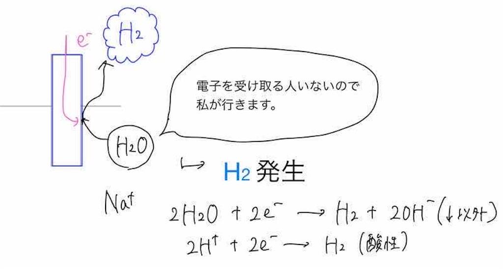 f:id:nobita_60:20200812151603j:image