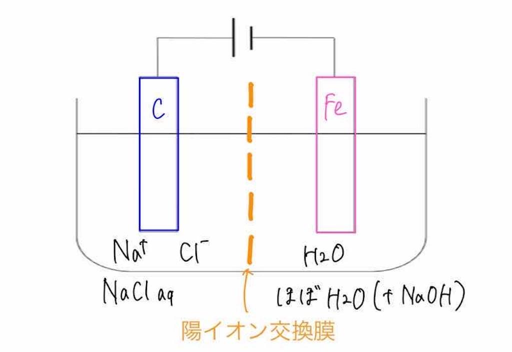 f:id:nobita_60:20200814085831j:image