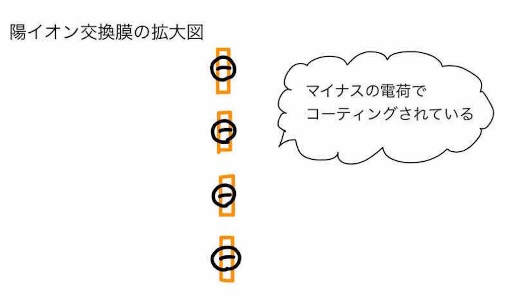 f:id:nobita_60:20200814134025j:image