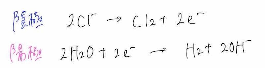 f:id:nobita_60:20200814134941j:image