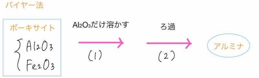 f:id:nobita_60:20200814135722j:image