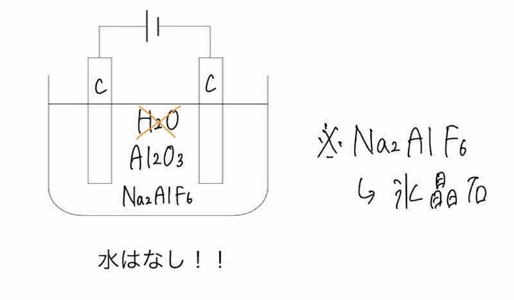 f:id:nobita_60:20200814140210j:image