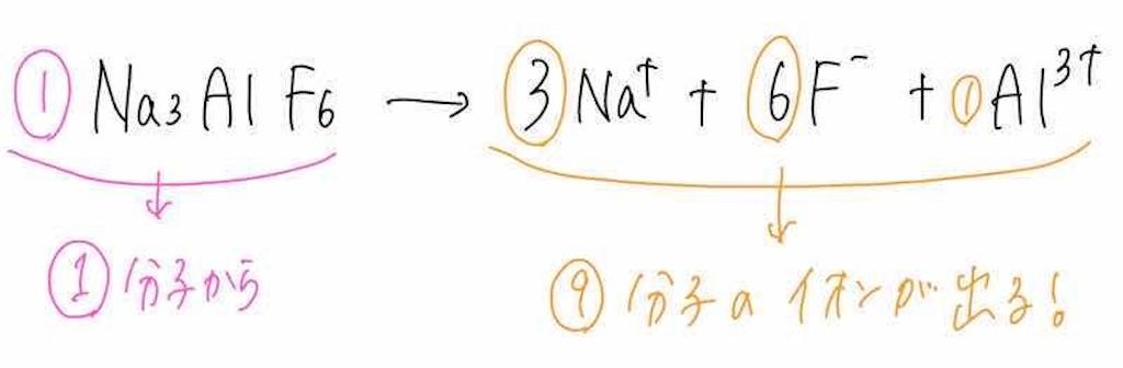 f:id:nobita_60:20200814140322j:image
