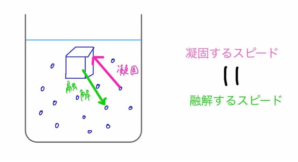f:id:nobita_60:20200826225022j:image