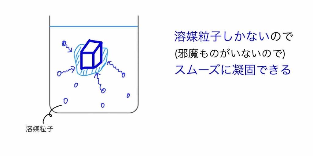 f:id:nobita_60:20200826225035j:image