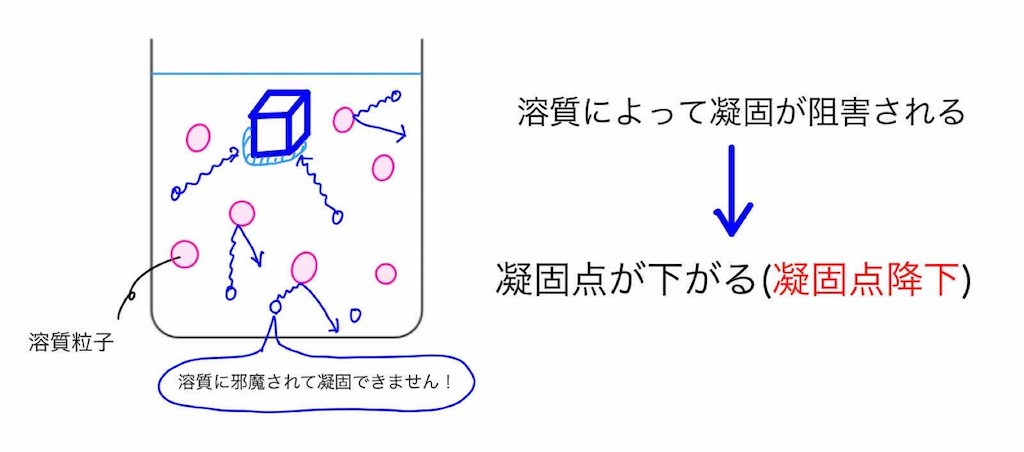 f:id:nobita_60:20200826225051j:image