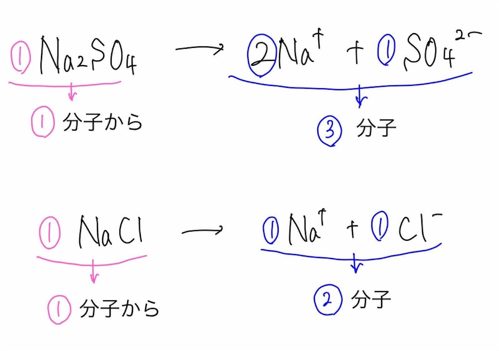 f:id:nobita_60:20200826225222j:image