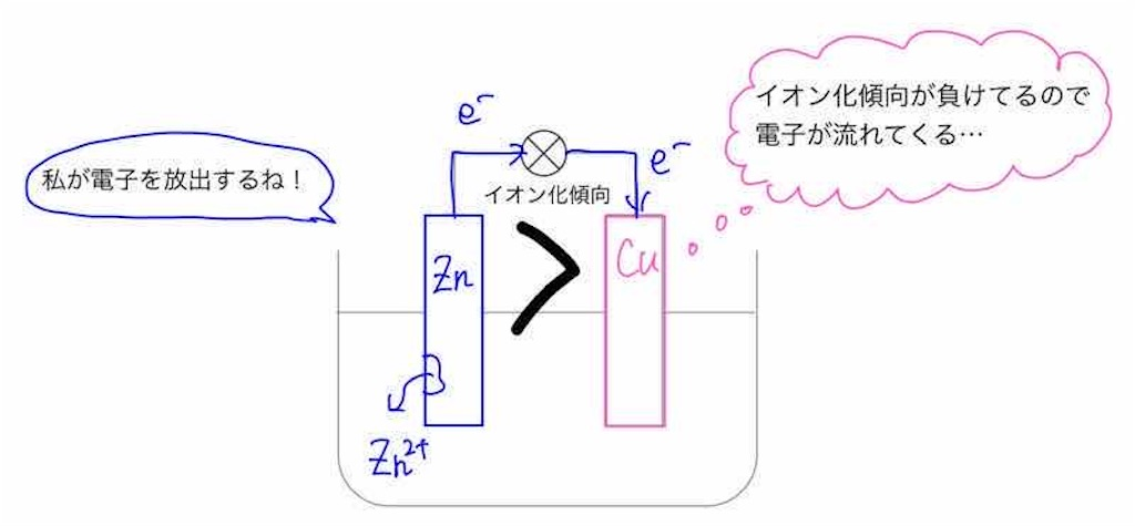 f:id:nobita_60:20200906074103j:image