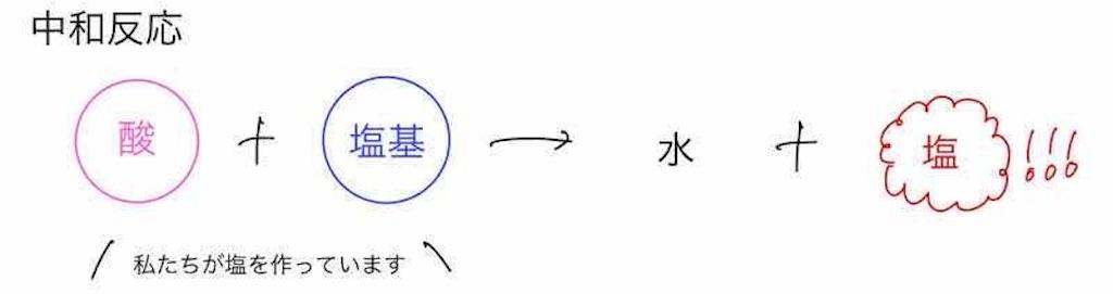 f:id:nobita_60:20200913082932j:image