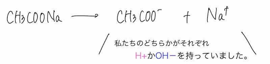 f:id:nobita_60:20200913083316j:image