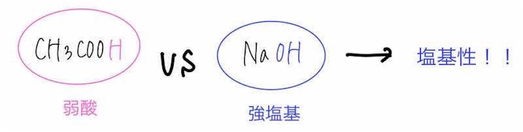 f:id:nobita_60:20200913083432j:image