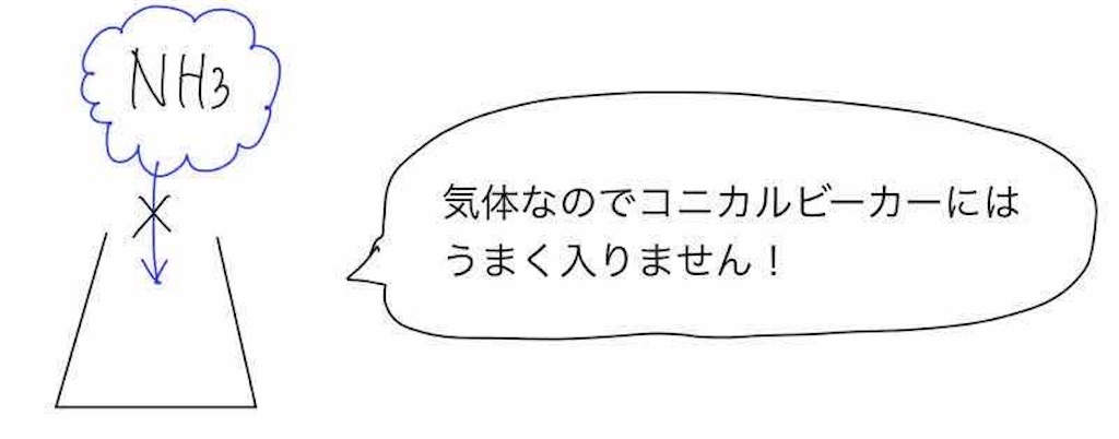 f:id:nobita_60:20200913092025j:image