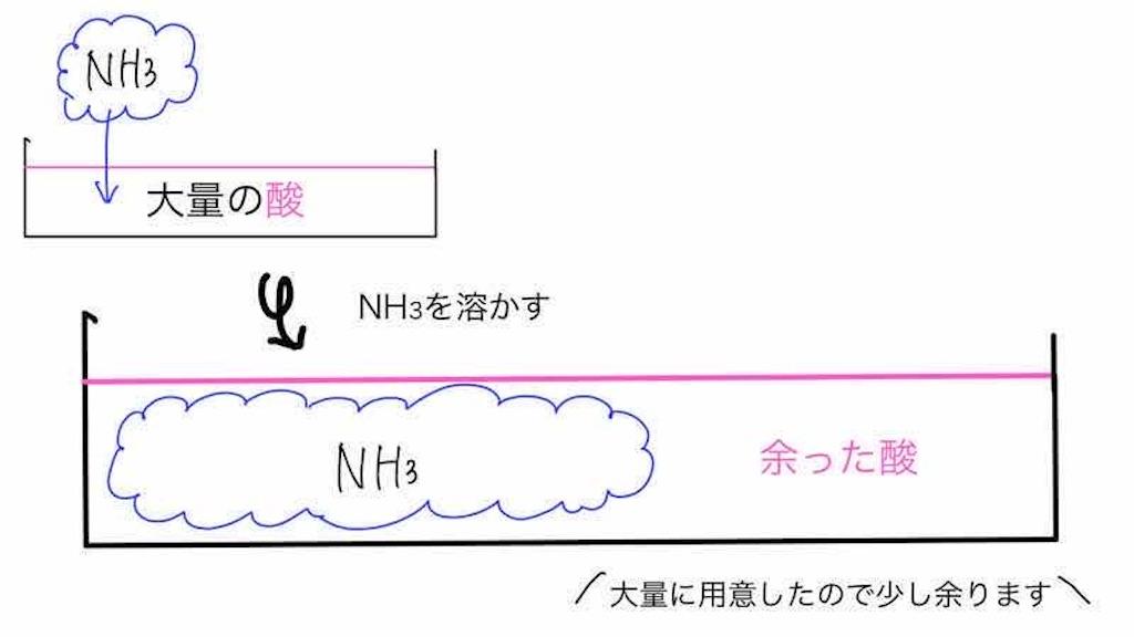 f:id:nobita_60:20200913092215j:image