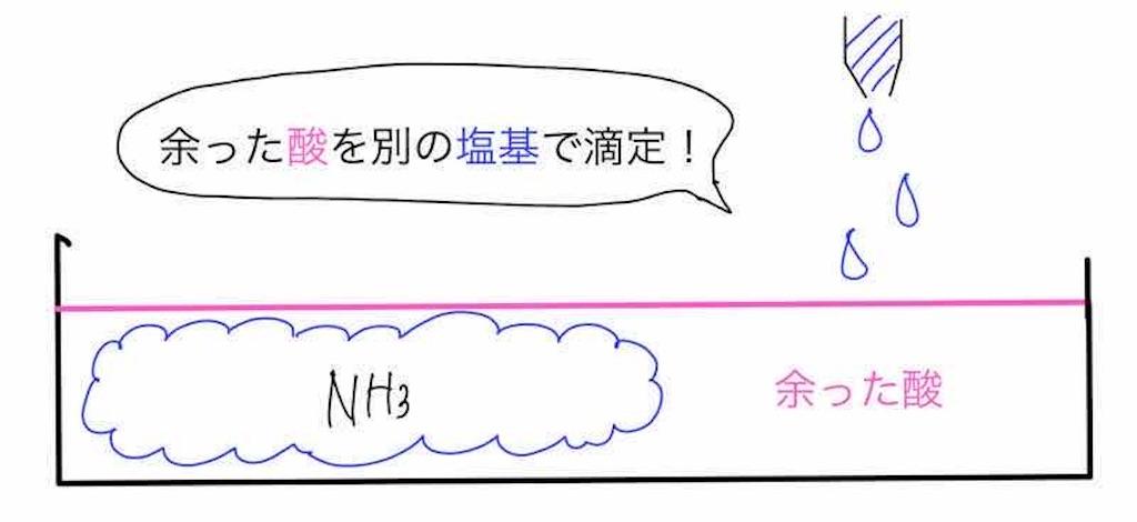 f:id:nobita_60:20200913092308j:image
