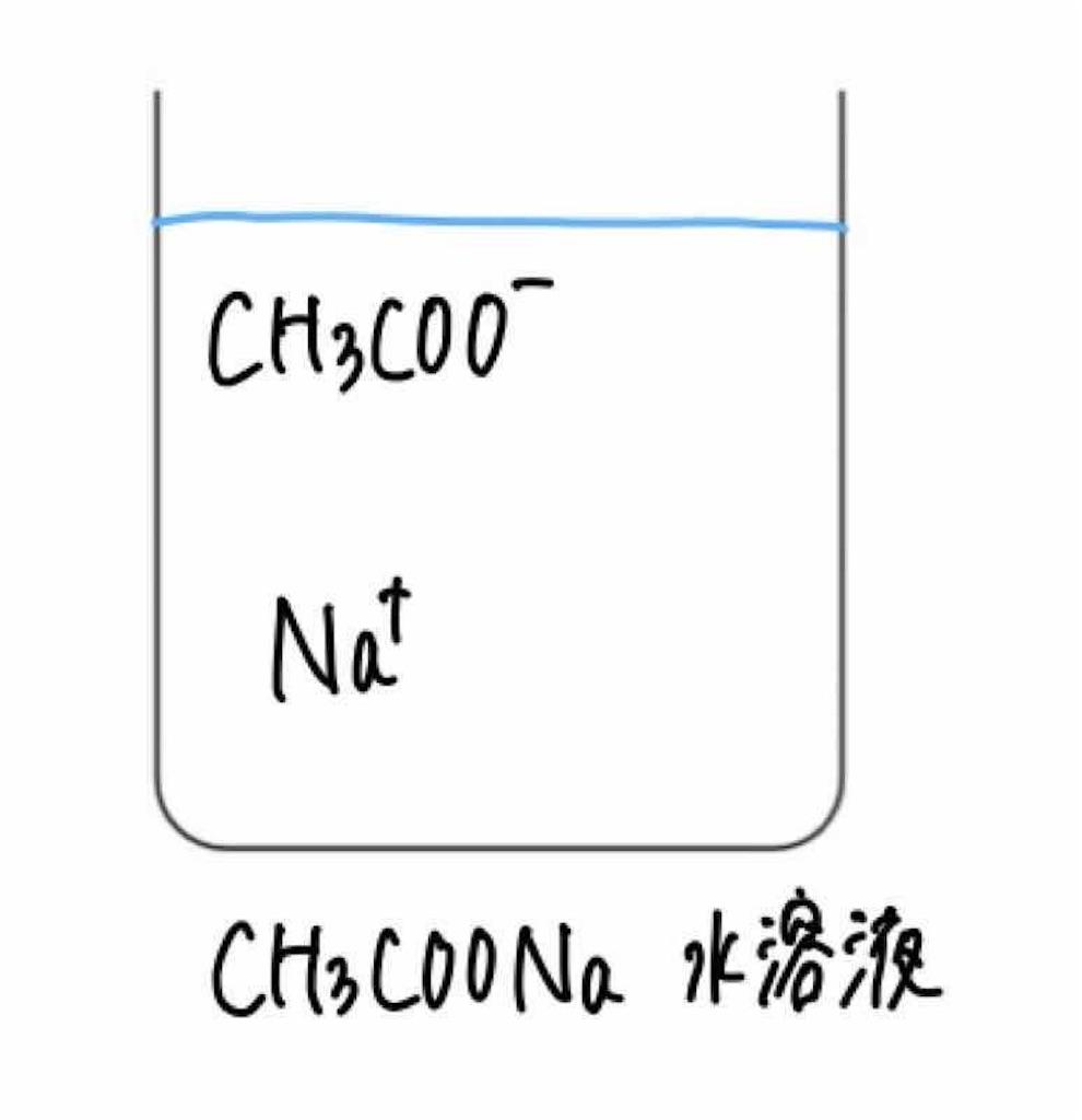 f:id:nobita_60:20201010090112j:image