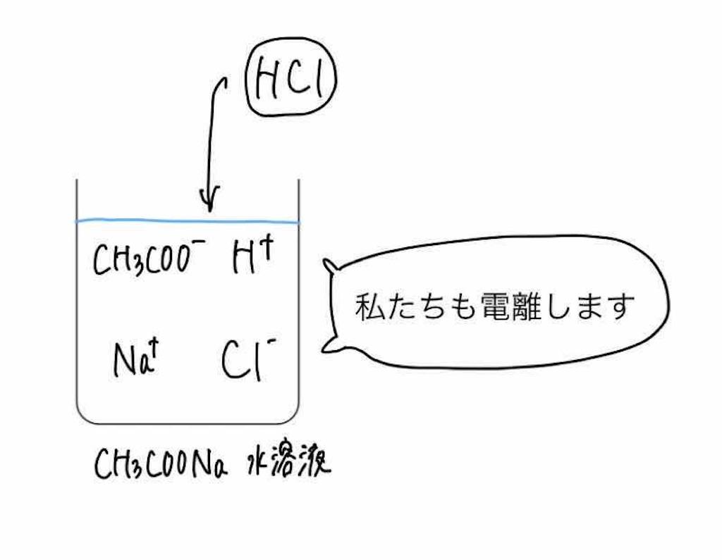 f:id:nobita_60:20201010090136j:image