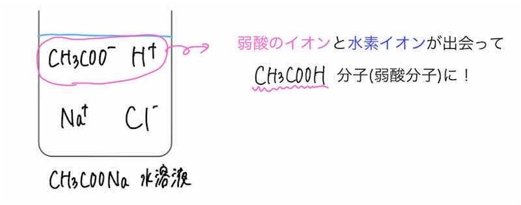 f:id:nobita_60:20201010090220j:image