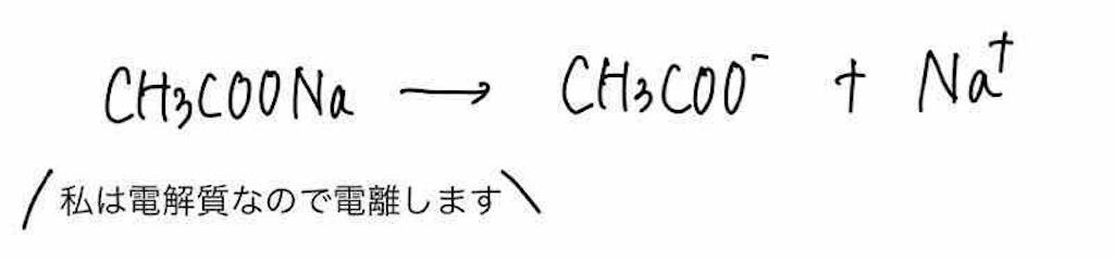 f:id:nobita_60:20201010091104j:image