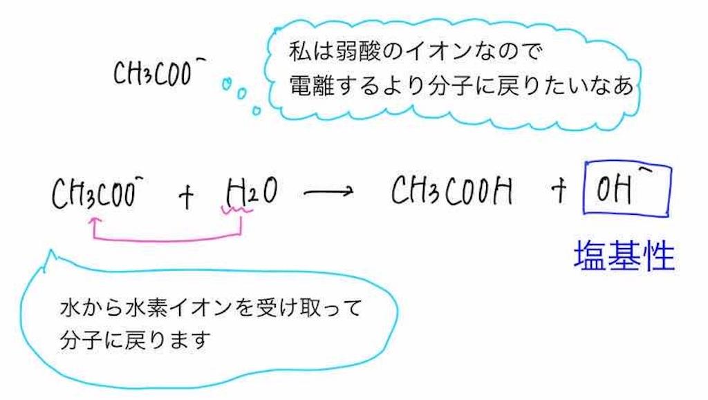 f:id:nobita_60:20201010091253j:image
