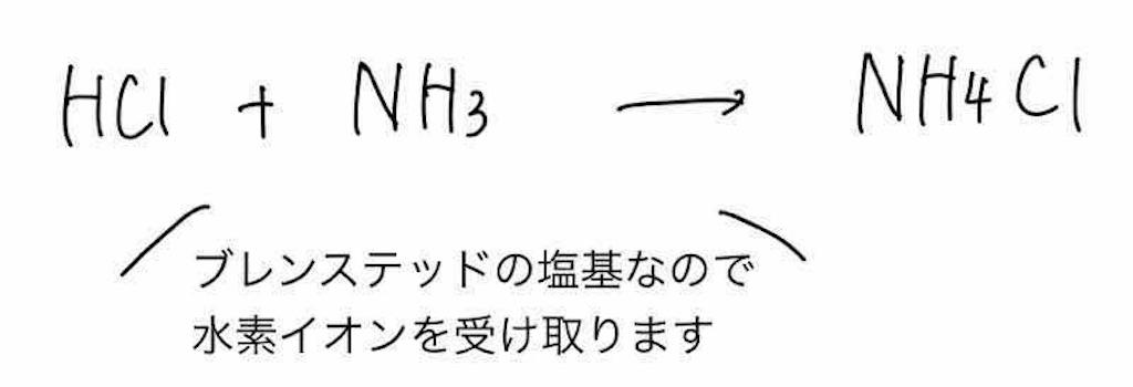 f:id:nobita_60:20201010091407j:image