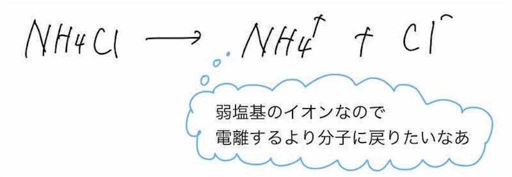 f:id:nobita_60:20201010091453j:image